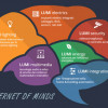 Illuminotronica punta sull'IoT