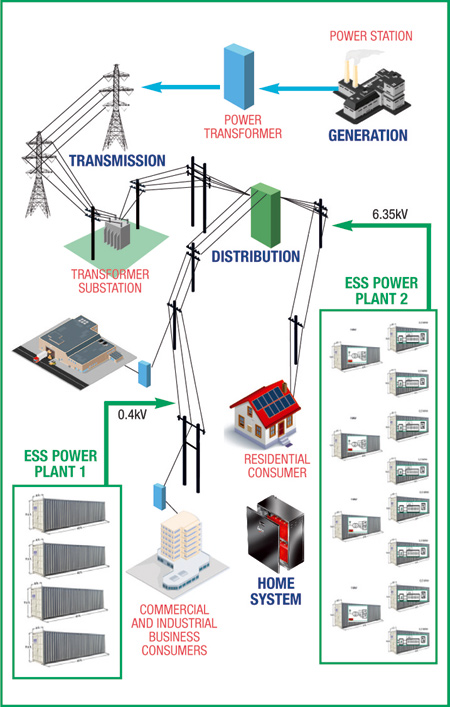 Enersys-editorial-diagram-(